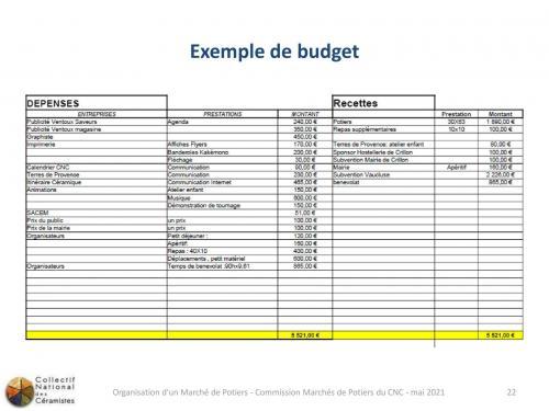Fiancement et budget 5