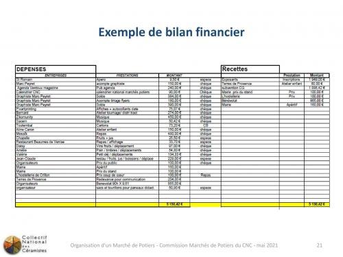 Financement et budget 4